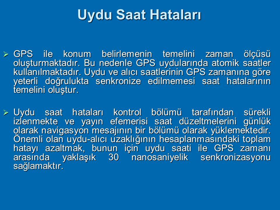 Uydular uzayda nerede? (efemeris)  Uydular hassas yörüngelerde hareket ederler  GPS alıcıları doğru konumlama için uydulardan alınan almanak bilgile