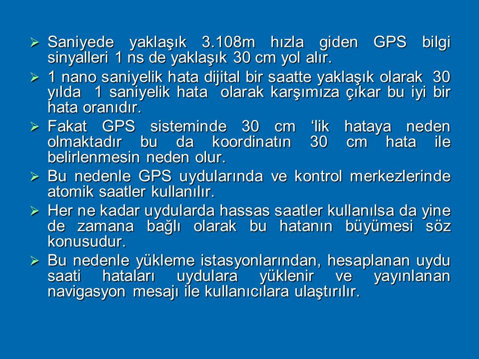 Uydu Saat Hataları  GPS ile konum belirlemenin temelini zaman ölçüsü oluşturmaktadır. Bu nedenle GPS uydularında atomik saatler kullanılmaktadır. Uyd
