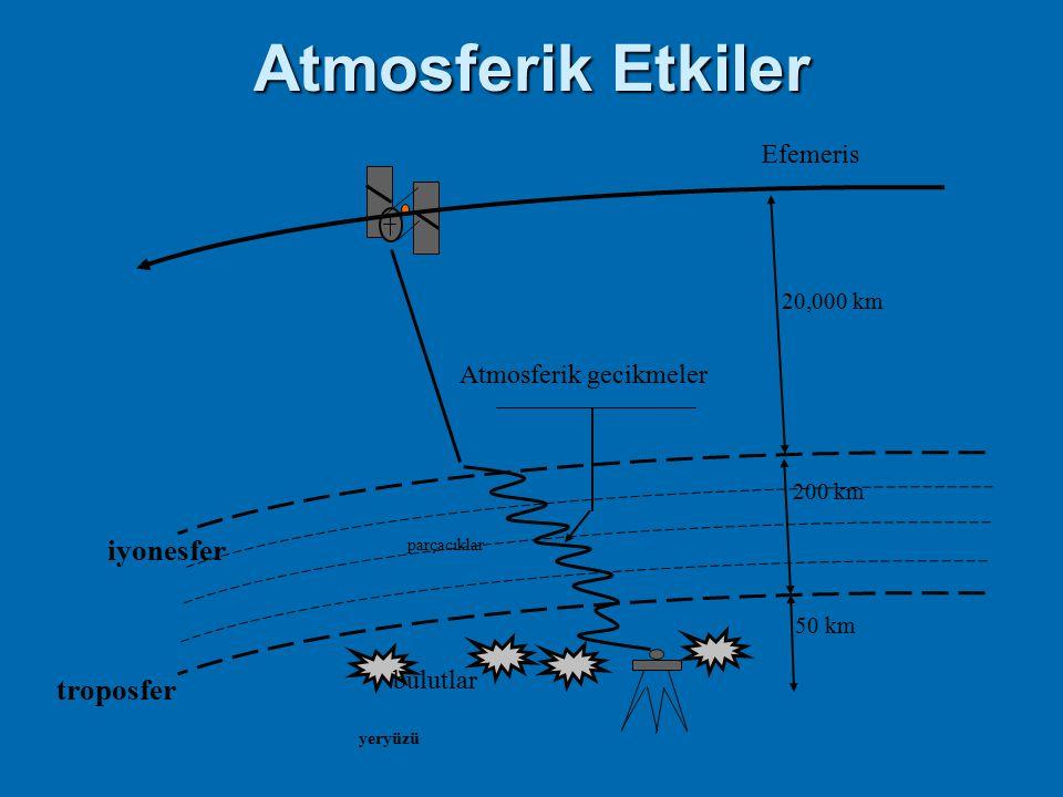  Saniyede yaklaşık 3.108m hızla giden GPS bilgi sinyalleri 1 ns de yaklaşık 30 cm yol alır.  1 nano saniyelik hata dijital bir saatte yaklaşık olara