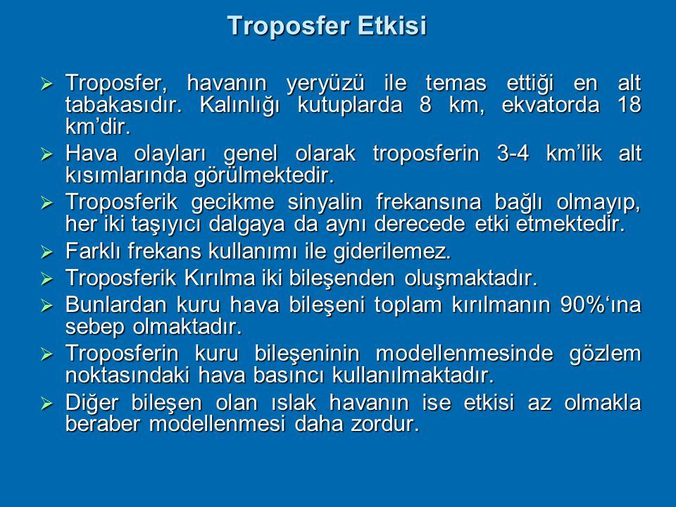 İyonosfer Etkisi  Yer yüzeyinden itibaren yaklaşık 50 km kalınlığındaki tabaka Troposfer, buradan itibaren yaklaşık 200 km kalınlığındaki tabaka ise