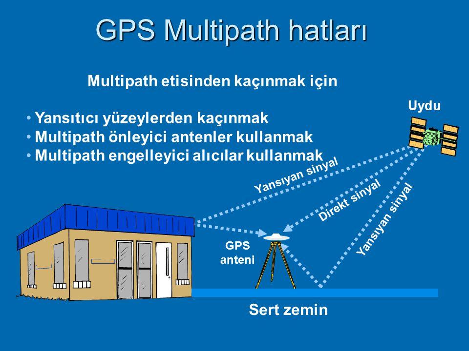 Multipath Hatası Doğrudan gelen sinyal Yansıyan sinyal engel uydu alıcı A B C Ölçme noktası D Multipath gecikmesi = AB + BC