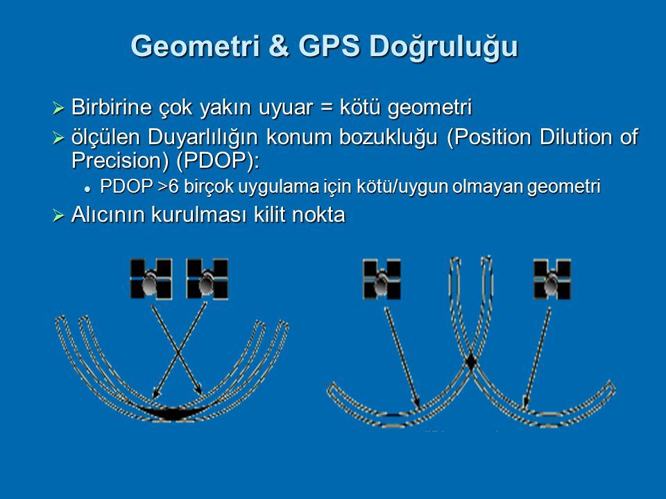 DOP faktörleri aşağıdaki gibi tanımlanmaktadır. Bunlar  GDOP :Uydu geometrisinin hesaplanan nokta koordinatlarına ve alıcı saati bilinmeyenine toplam