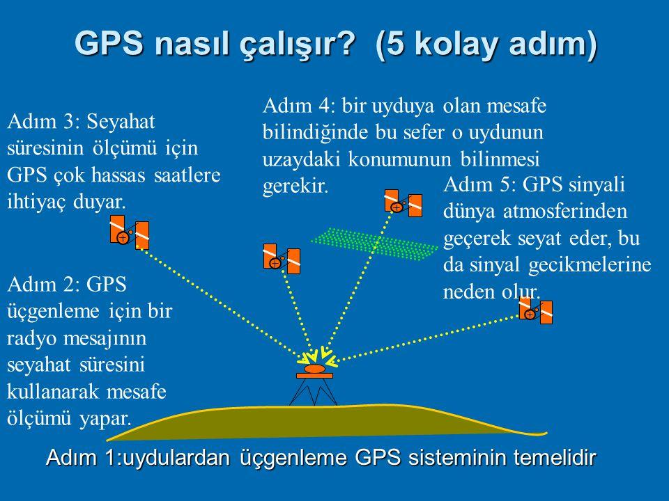 GPS ile Konum Belirlemede Temel İlkeler  GPS ile konum belirleme uydu-alıcı uzaklıklarının hesabına dayanan bir uzay geriden kestirme problemidir. Uy