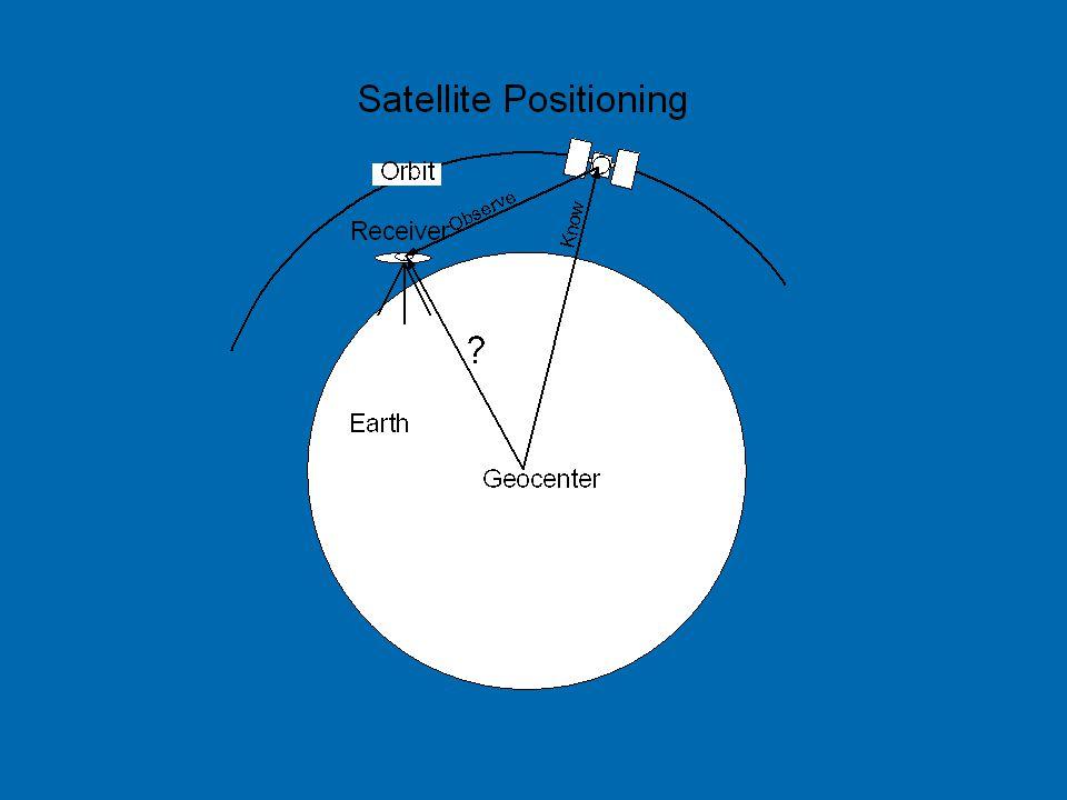 Konum Belirleme Yöntemleri Mutlak Konum Belirleme  Mutlak konum belirlemede tek bir alıcı ile 4 ya da daha çok uydudan kod gözlemleri yapılarak nokta