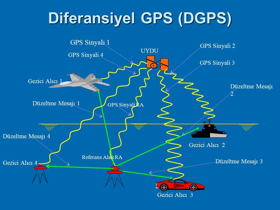 Diferansiyel Konum Belirleme  DGPS 'te öncelikle referans noktasında bulunan alıcılardan elde edilen uzunlukların düzeltmeleri hesaplanır.  Referans