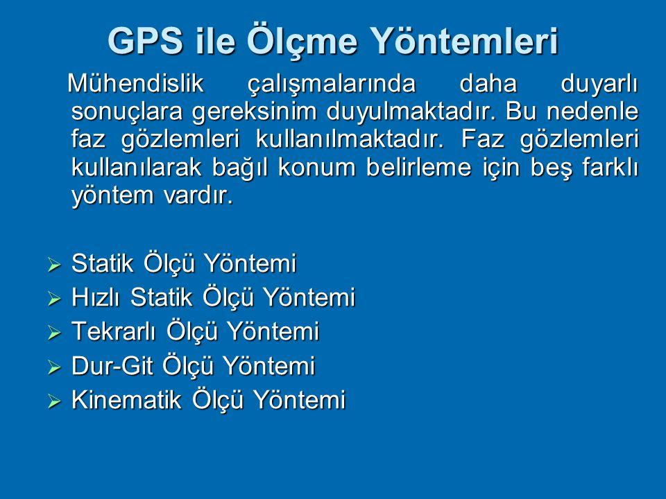 Diferansiyel GPS (DGPS) Gezici Alıcı 3 Düzeltme Mesajı 2 Düzeltme Mesajı 3 Referans Alıcı RA Gezici Alıcı 2 Gezici Alıcı 1 UYDU GPS Sinyali 1 Düzeltme