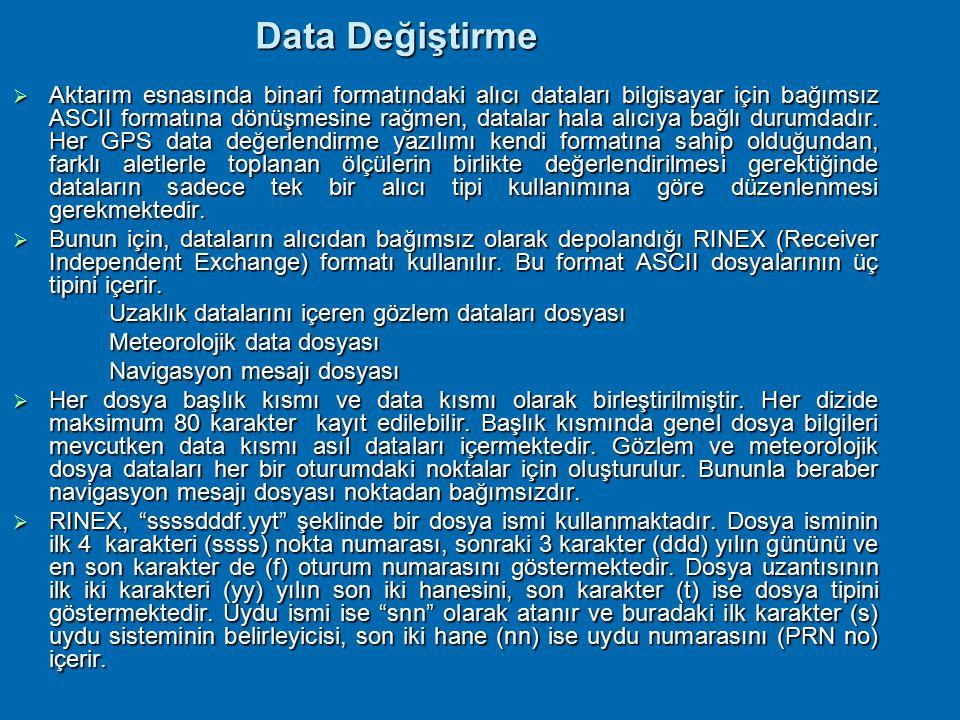 Data İşleme  Ölçümlerin bitirilmesinin ardından datalar, her bir alıcıdan bilgisayar ortamına geçirilmelidir.  Aktarılmış data, alıcı formatına göre