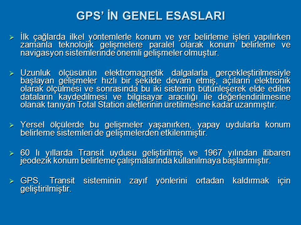 GPS TEKNİĞİ