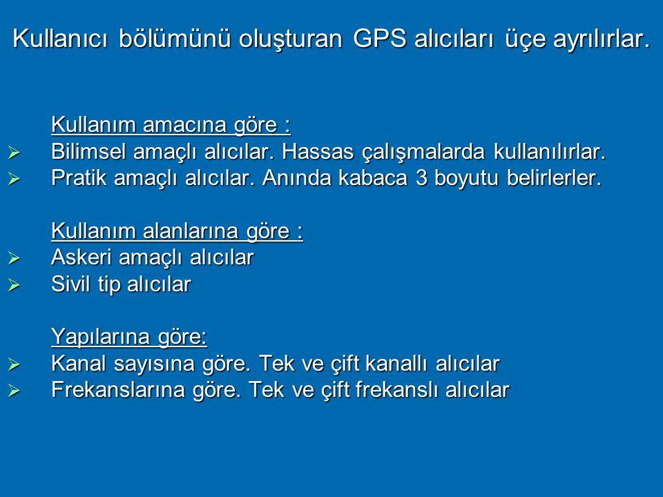 Kullanıcı Bölümü GPS uyduları tarafından gönderilen verileri alabilen GPS alıcıları ve bunların fonksiyonel parçalarından oluşmaktadır.