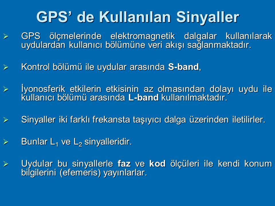 GPS Alıcısının Çalışması  GPS alıcısı açıldığında sinyal alma aşaması başlamıştır.  GPS alıcısı sinyal almaya başladığında ilk önce hafızasındaki uy