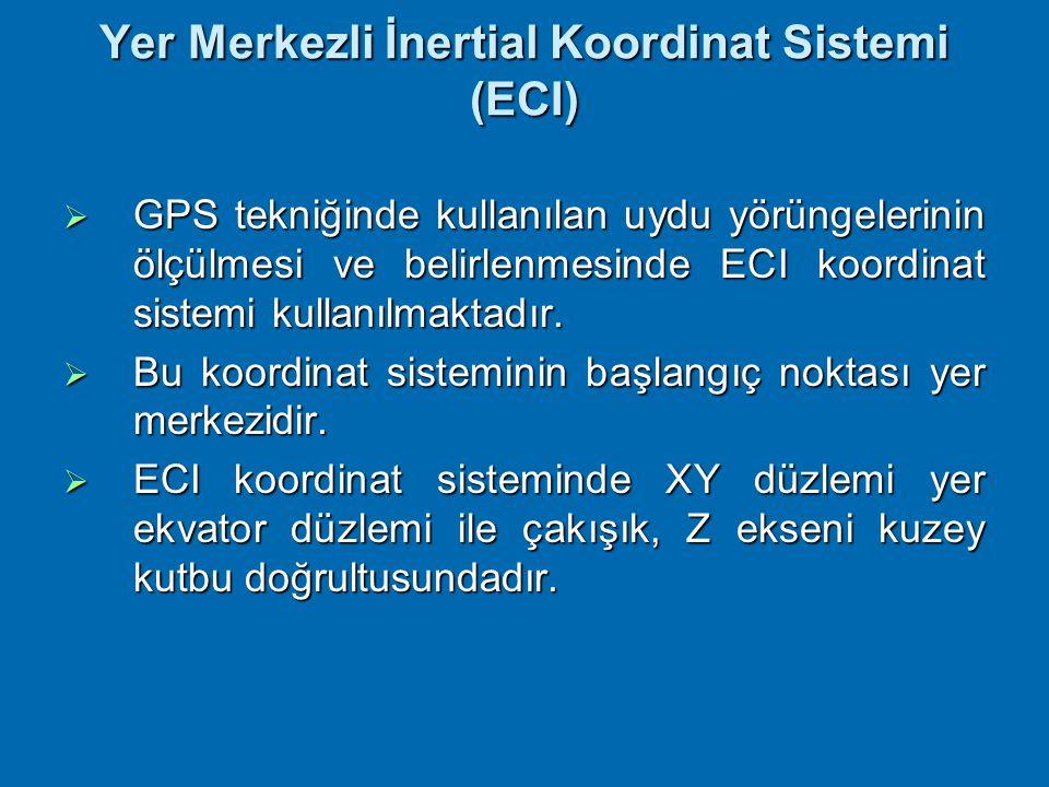 GPS' de Kullanılan Koordinat Sistemleri  Referans sistemleri, Uluslararası Jeodezi Birliği (IAG) ile Uluslararası Astronomi Birliği (IAU)'nin organiz