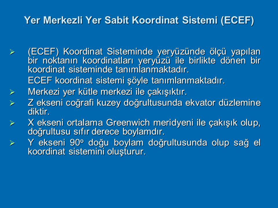  ECI koordinat sistemini tanımlarken yeryüzünün düzensiz hareketlerinden dolayı birtakım sorunlar ortaya çıkmaktadır.  Ay ve Güneşin ekvator üzerind
