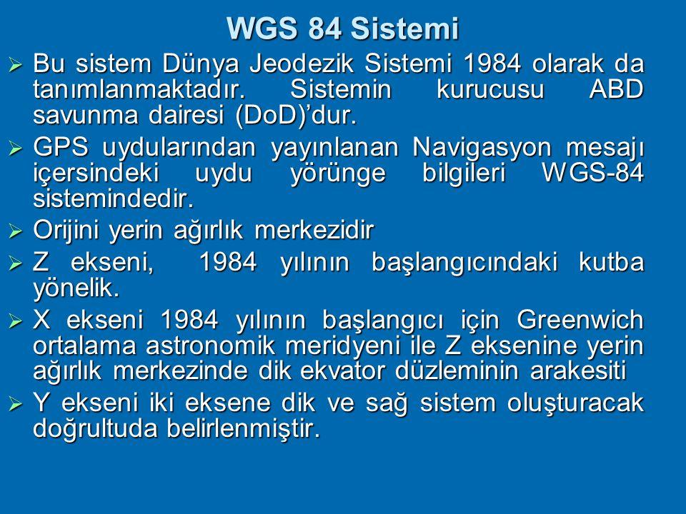 ITRF SİSTEMİ 1988 yılında IERS tarafından gerçekleştirilmiştir. 1988 yılında IERS tarafından gerçekleştirilmiştir. VLBI, SLR, LLR istasyonlarındaki öl
