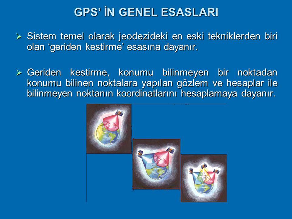 AGA Noktalarının GPS Tekniğiyle Ölçülmesi AGA ölçmelerinde; a) Çift frekanslı, aynı anda en az altı uydudan kayıt yapabilen, jeodezik GPS alıcıları kullanılır.