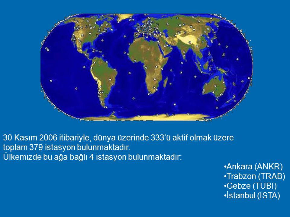  Verileri, Global Data Centers olarak adlandırılan merkezler barındırmaktadır. Bunlar: Crustal Dynamics Data Information System, ABD (CDDIS) Crustal