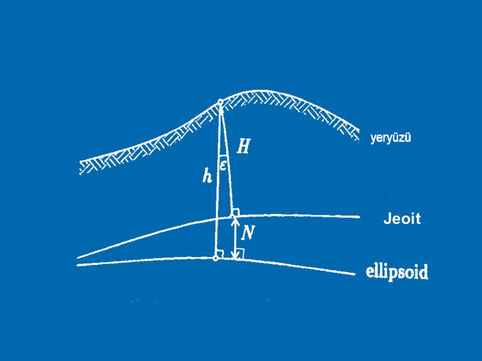 GPS ve Yükseklik  Yükseklik için;  h = H + N  eşitliği kullanılır. Bu eşitlikte,  h : P noktasının elipsoit yüksekliği  H : P noktasının ortometr