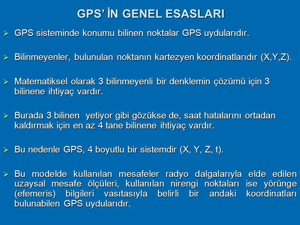 GPS ile yapılan Gözlemler ve Kullanılan Matematiksel Modeller  GPS gözlemleri, alıcı tarafından alınan ile alıcı tarafından üretilen sinyallerin zaman ya da faz farklarından oluşmaktadır.