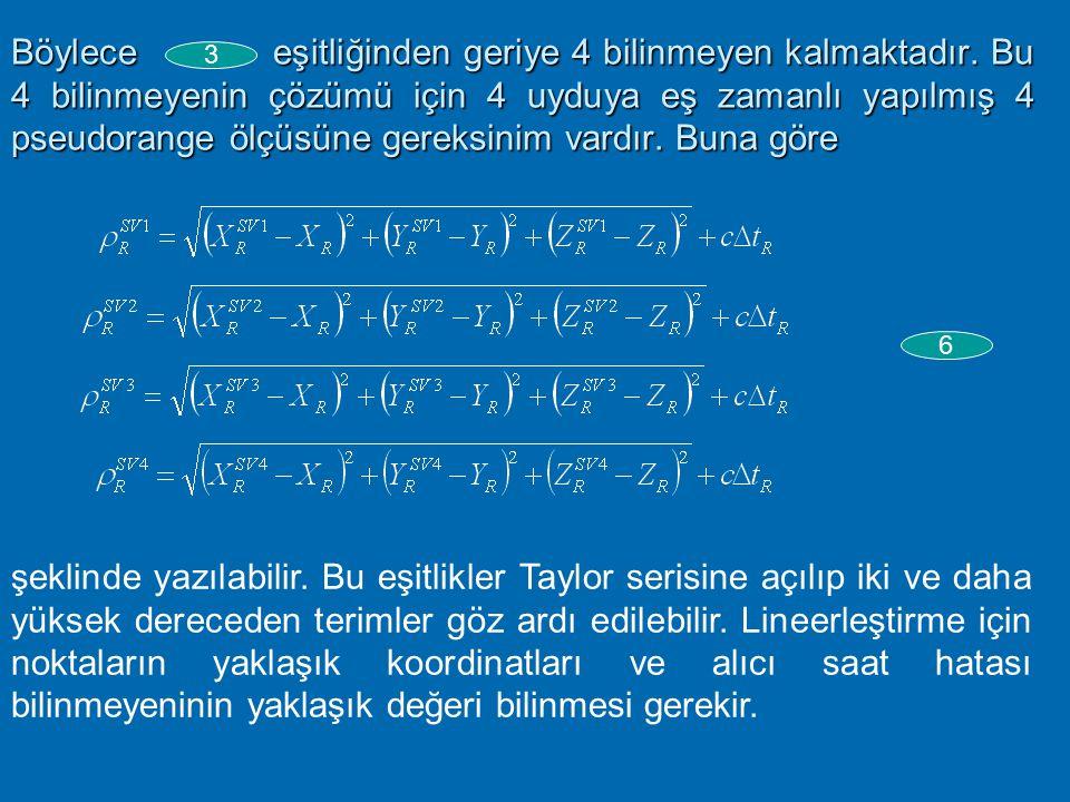 Uydu ve alıcı saat hataları(2)  Alıcı anteninin koordinatları (X R,Y R,Z R )(3)  İyonosferik etki(1)  Troposferik etkidir.(1)  Uydu saatleri kon
