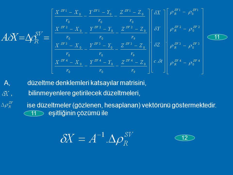  yaklaşık uydu-alıcı uzunluğu (pseudorange) olup 9 10 eşitliği ile ifade edilir. Eş zamanlı 4 uyduya gözlem yapılırsa yukarıdaki eşitlik matris formu