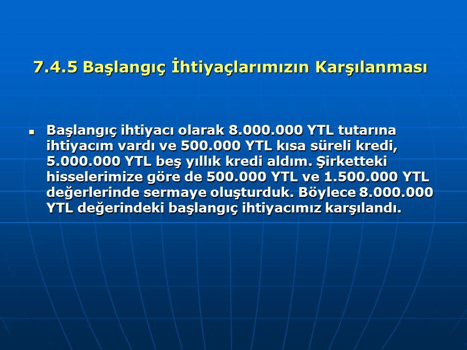 7.4.5 Başlangıç İhtiyaçlarımızın Karşılanması Başlangıç ihtiyacı olarak 8.000.000 YTL tutarına ihtiyacım vardı ve 500.000 YTL kısa süreli kredi, 5.000