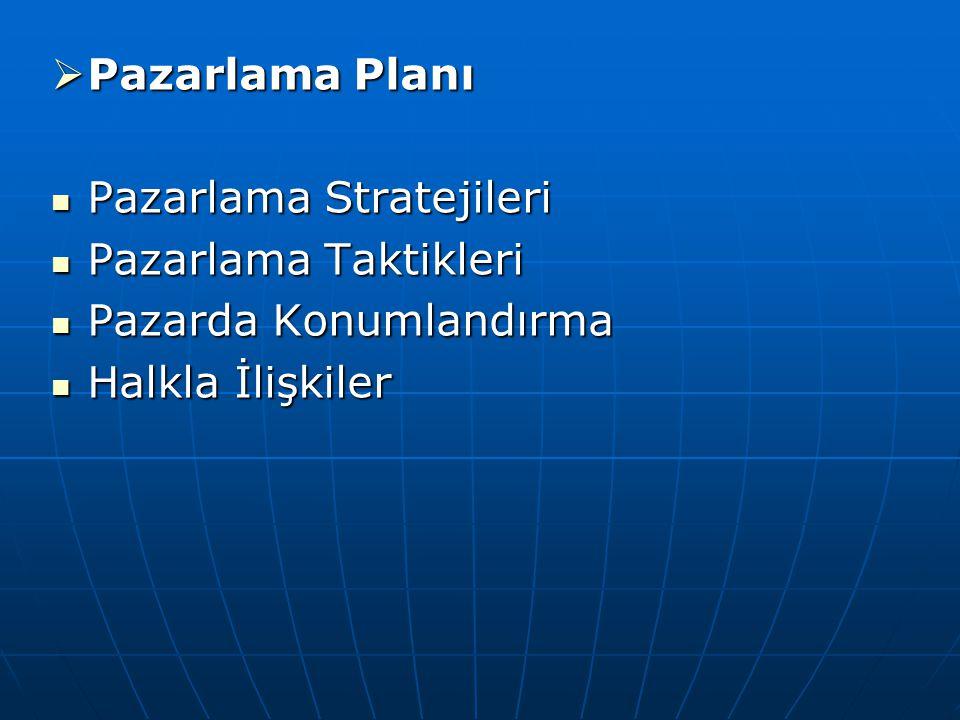  Pazarlama Planı Pazarlama Stratejileri Pazarlama Stratejileri Pazarlama Taktikleri Pazarlama Taktikleri Pazarda Konumlandırma Pazarda Konumlandırma