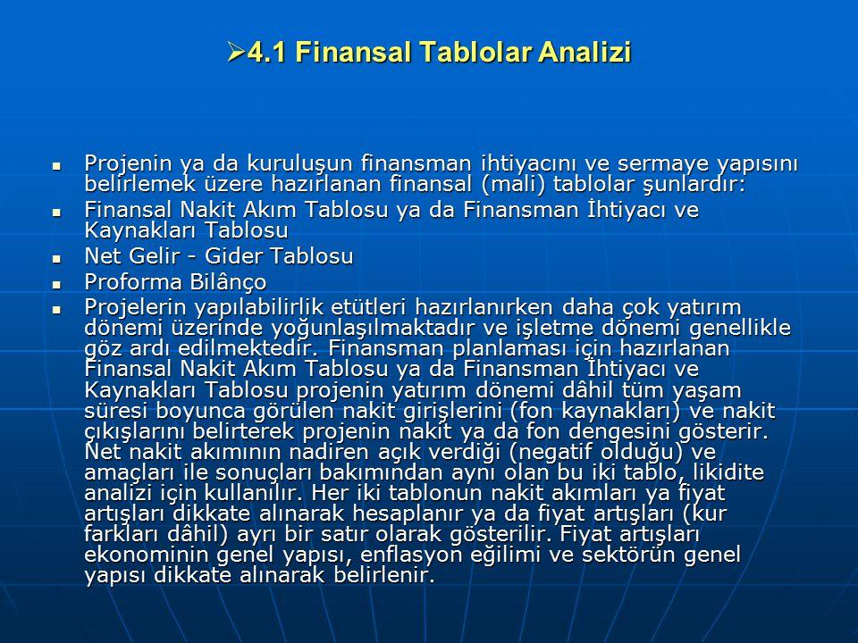  4.1 Finansal Tablolar Analizi  4.1 Finansal Tablolar Analizi Projenin ya da kuruluşun finansman ihtiyacını ve sermaye yapısını belirlemek üzere haz