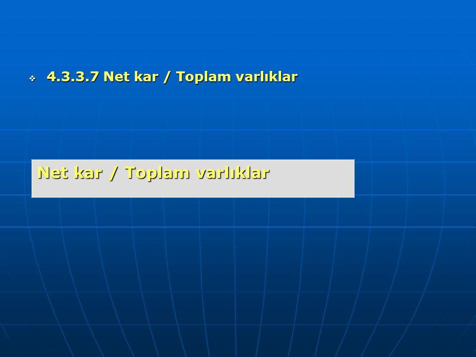  4.3.3.7 Net kar / Toplam varlıklar Net kar / Toplam varlıklar