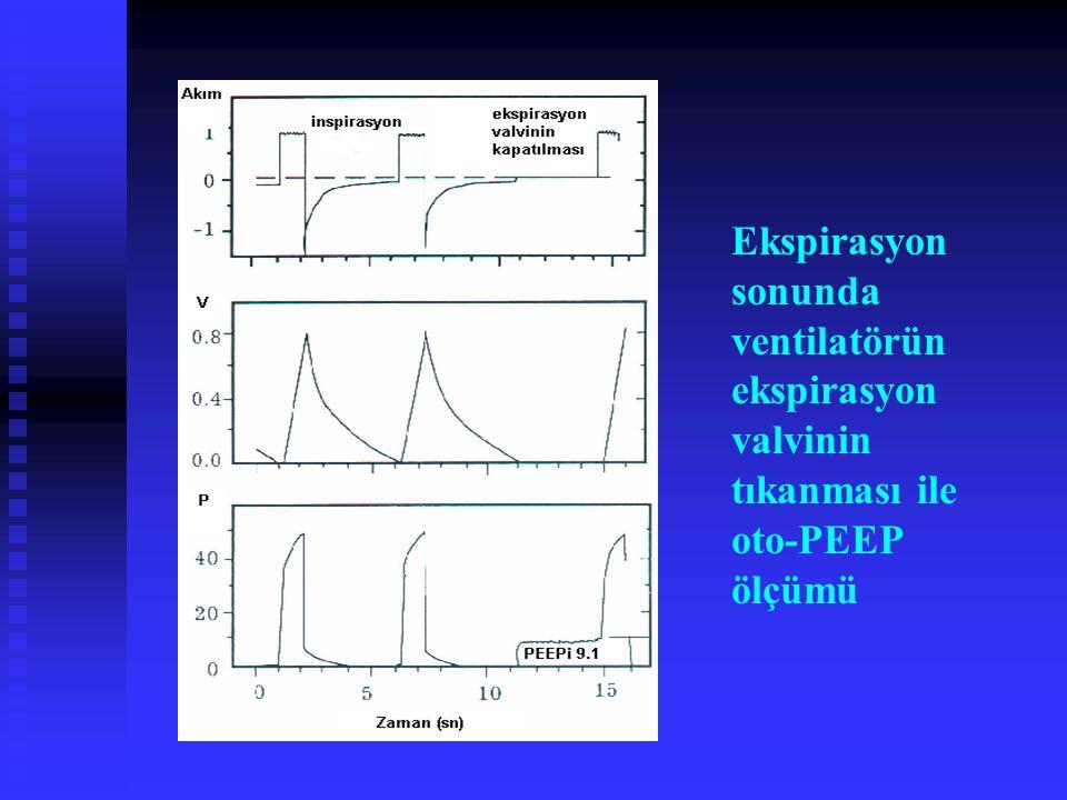 Ekspirasyon sonunda ventilatörün ekspirasyon valvinin tıkanması ile oto-PEEP ölçümü