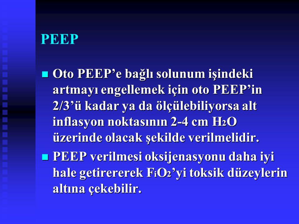 PEEP Oto PEEP'e bağlı solunum işindeki artmayı engellemek için oto PEEP'in 2/3'ü kadar ya da ölçülebiliyorsa alt inflasyon noktasının 2-4 cm H 2 O üzerinde olacak şekilde verilmelidir.