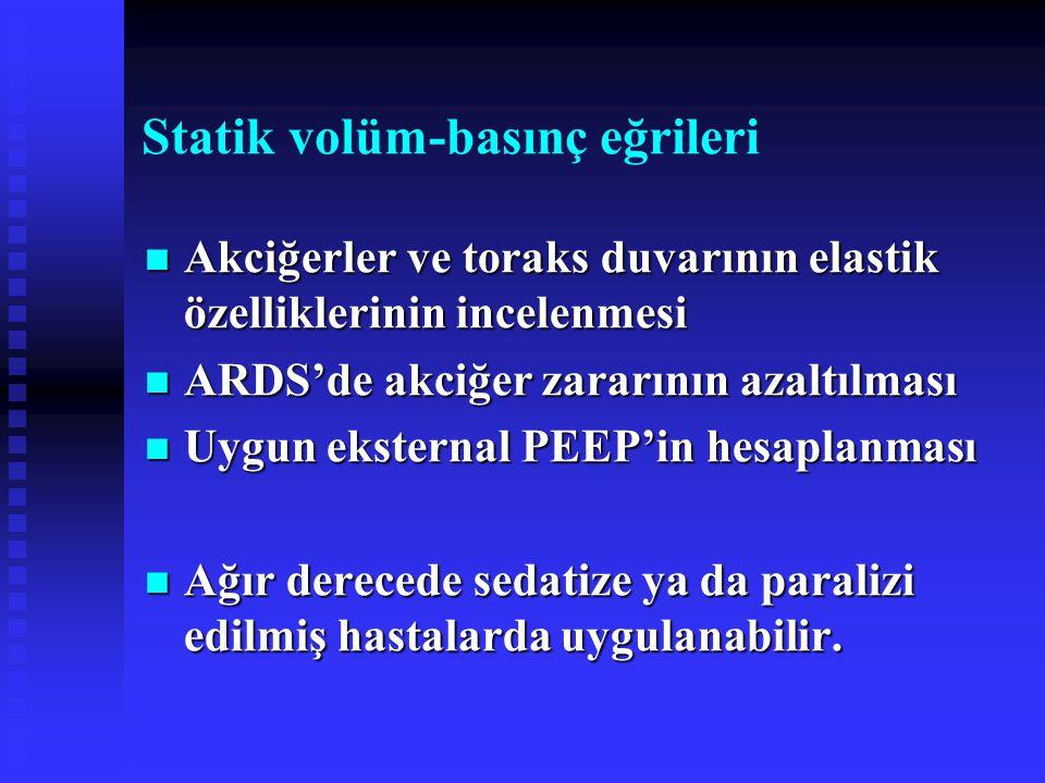 Statik volüm-basınç eğrileri Akciğerler ve toraks duvarının elastik özelliklerinin incelenmesi Akciğerler ve toraks duvarının elastik özelliklerinin incelenmesi ARDS'de akciğer zararının azaltılması ARDS'de akciğer zararının azaltılması Uygun eksternal PEEP'in hesaplanması Uygun eksternal PEEP'in hesaplanması Ağır derecede sedatize ya da paralizi edilmiş hastalarda uygulanabilir.