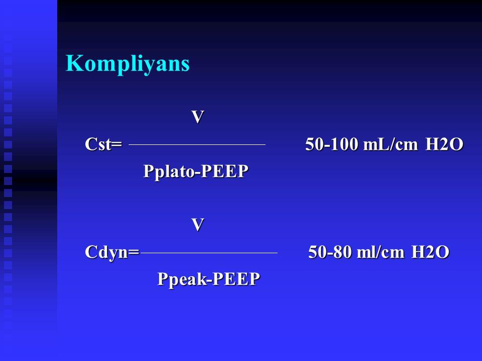 Kompliyans V Cst= 50-100 mL/cm H2O Pplato-PEEP Pplato-PEEP V Cdyn= 50-80 ml/cm H2O Ppeak-PEEP Ppeak-PEEP