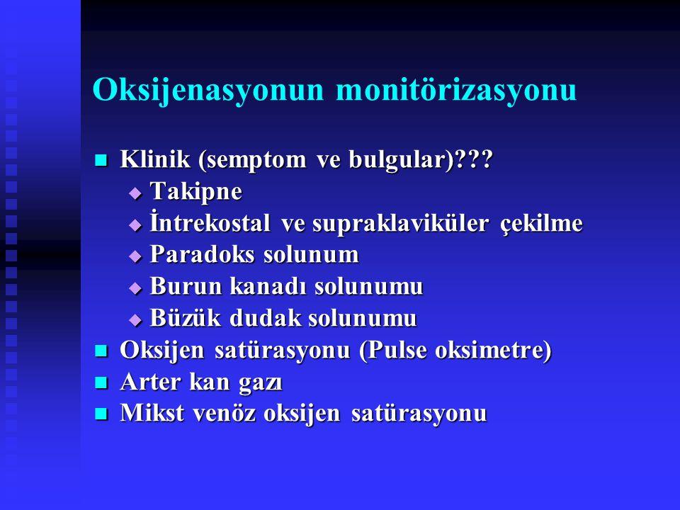Oksijenasyonun monitörizasyonu Klinik (semptom ve bulgular)??? Klinik (semptom ve bulgular)???  Takipne  İntrekostal ve supraklaviküler çekilme  Pa