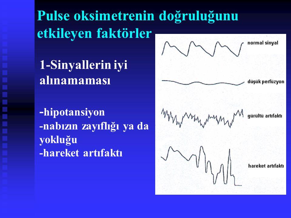 1-Sinyallerin iyi alınamaması - hipotansiyon -nabızın zayıflığı ya da yokluğu -hareket artıfaktı Pulse oksimetrenin doğruluğunu etkileyen faktörler