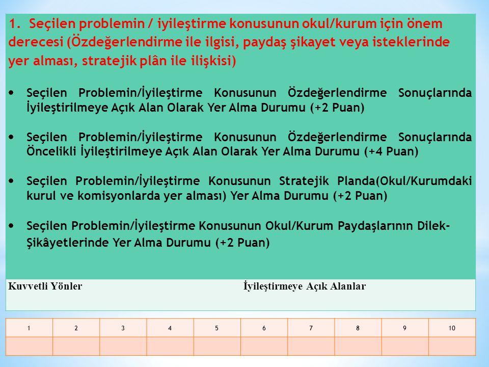 1. Seçilen problemin / iyileştirme konusunun okul/kurum için önem derecesi (Özdeğerlendirme ile ilgisi, paydaş şikayet veya isteklerinde yer alması, s