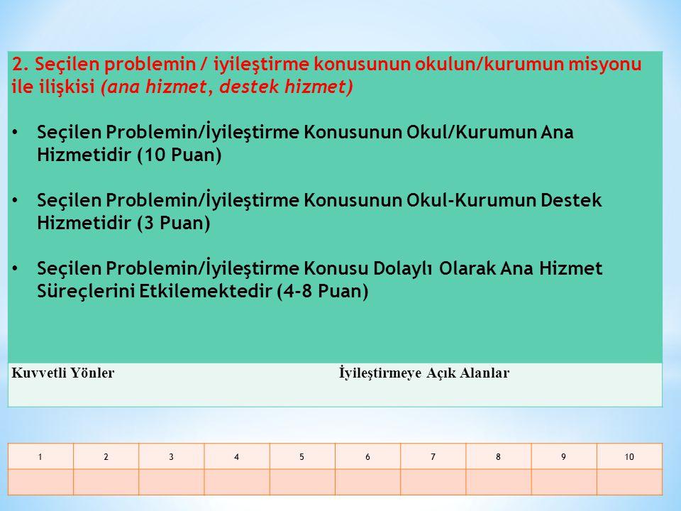 2. Seçilen problemin / iyileştirme konusunun okulun/kurumun misyonu ile ilişkisi (ana hizmet, destek hizmet) Seçilen Problemin/İyileştirme Konusunun O