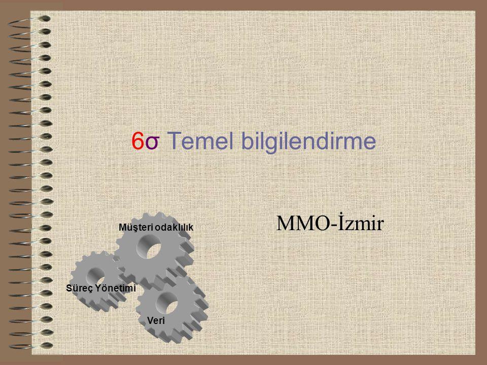 6σ Temel bilgilendirme MMO-İzmir Müşteri odaklılık Veri Süreç Yönetimi