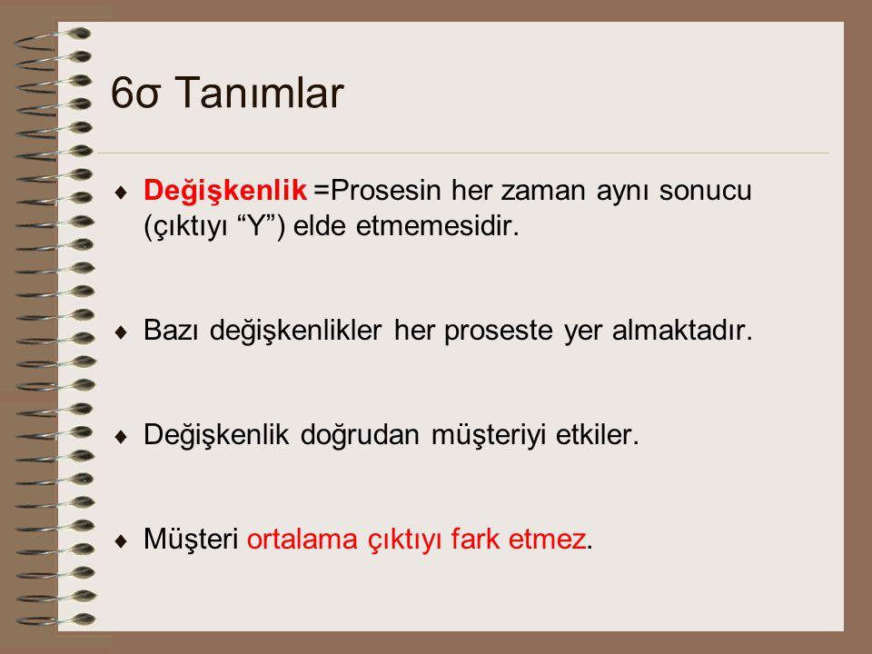 6σ Tanımlar Sigma Yunanca bir harftir.Standart sapmanın simgesidir.