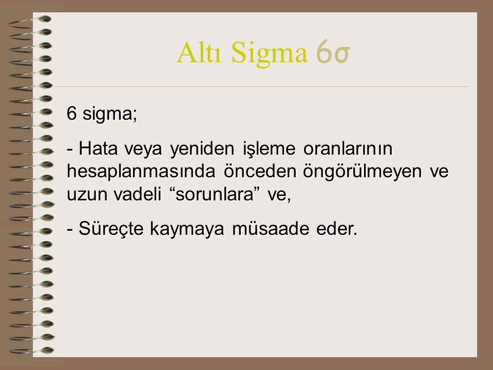 """Altı Sigma 6σ 6 sigma; - Hata veya yeniden işleme oranlarının hesaplanmasında önceden öngörülmeyen ve uzun vadeli """"sorunlara"""" ve, - Süreçte kaymaya mü"""
