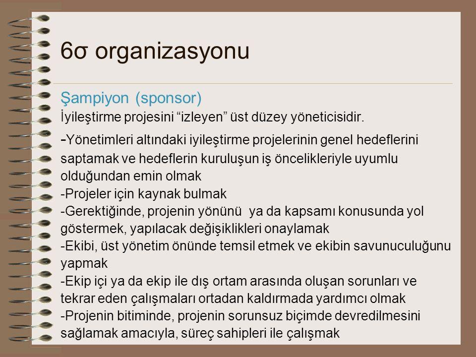 """6σ organizasyonu Şampiyon (sponsor) İyileştirme projesini """"izleyen"""" üst düzey yöneticisidir. - Yönetimleri altındaki iyileştirme projelerinin genel he"""