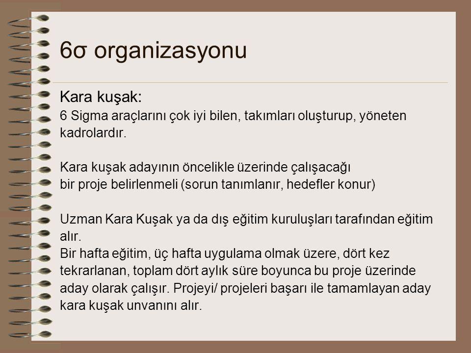 6σ organizasyonu Kara kuşak: 6 Sigma araçlarını çok iyi bilen, takımları oluşturup, yöneten kadrolardır. Kara kuşak adayının öncelikle üzerinde çalışa