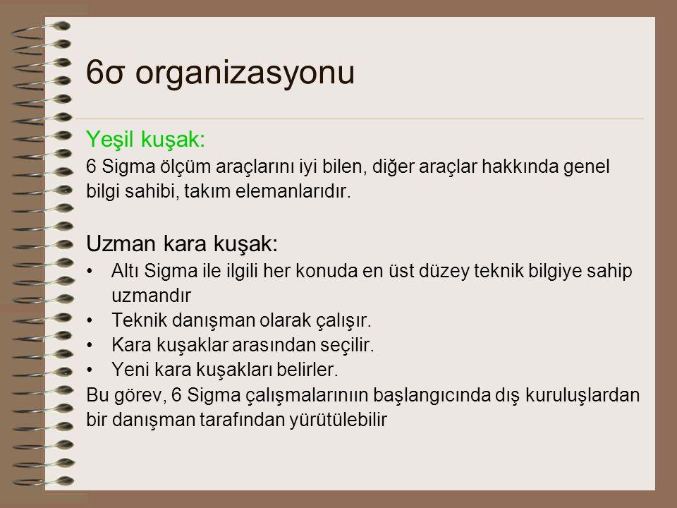 6σ organizasyonu Yeşil kuşak: 6 Sigma ölçüm araçlarını iyi bilen, diğer araçlar hakkında genel bilgi sahibi, takım elemanlarıdır.