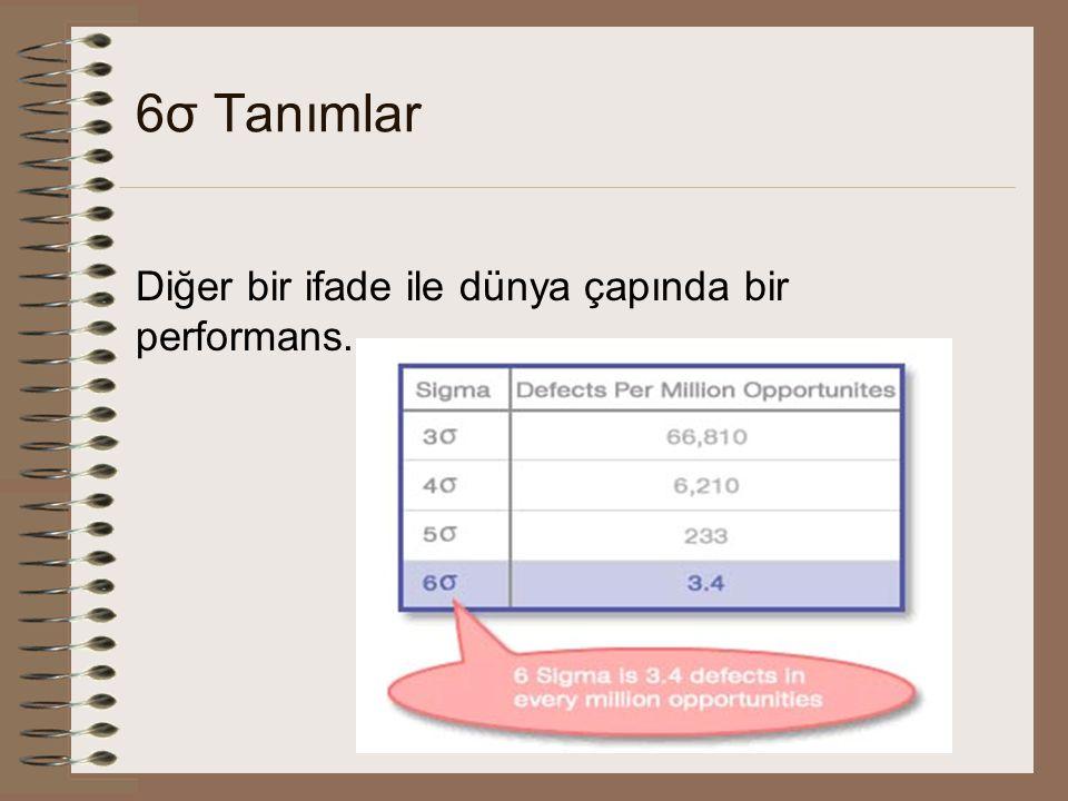 6σ6σ Kuruluşların çoğu düşük sigma seviyesine sahip, çünkü; Yanlış şeyleri ölçülmektedir.