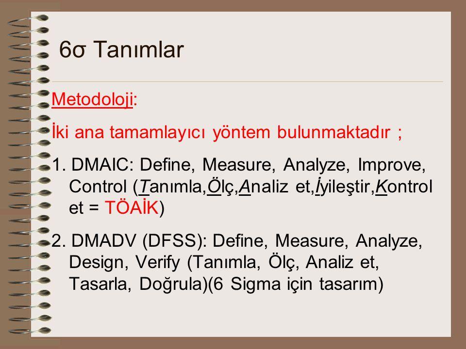 6σ Tanımlar Metodoloji: İki ana tamamlayıcı yöntem bulunmaktadır ; 1. DMAIC: Define, Measure, Analyze, Improve, Control (Tanımla,Ölç,Analiz et,İyileşt