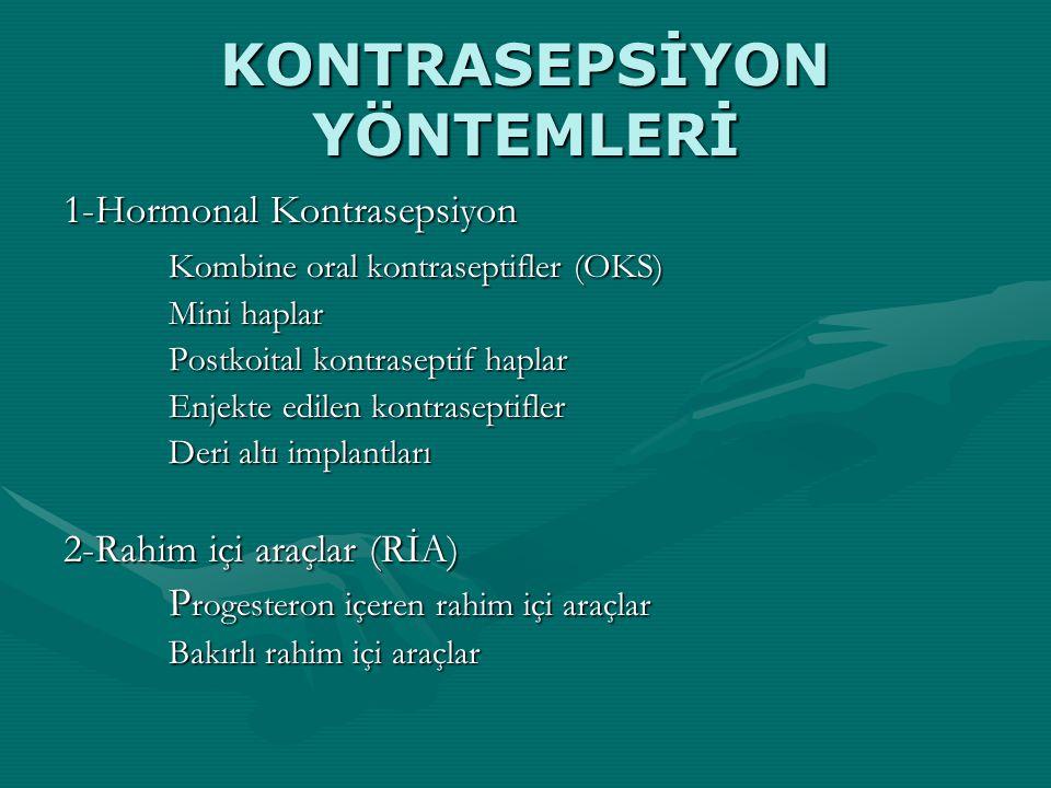 KONTRASEPSİYON YÖNTEMLERİ 1-Hormonal Kontrasepsiyon Kombine oral kontraseptifler (OKS) Mini haplar Postkoital kontraseptif haplar Enjekte edilen kontr