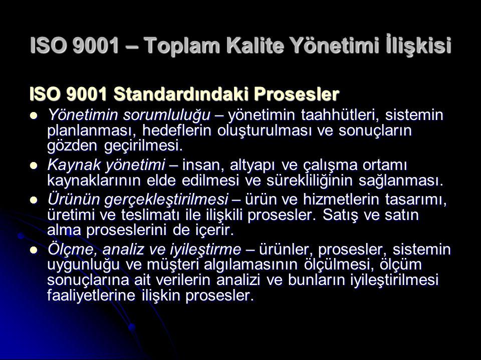 ISO 9001 – Toplam Kalite Yönetimi İlişkisi ISO 9001 Standardındaki Prosesler Yönetimin sorumluluğu – yönetimin taahhütleri, sistemin planlanması, hede