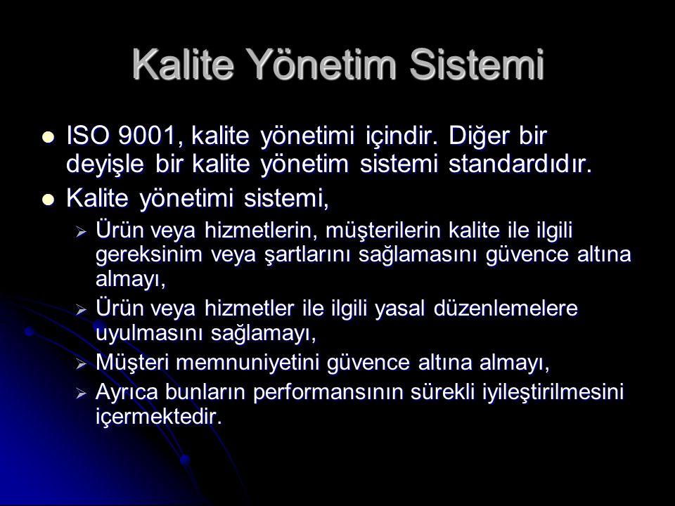Kalite Yönetim Sistemi ISO 9001, kalite yönetimi içindir. Diğer bir deyişle bir kalite yönetim sistemi standardıdır. ISO 9001, kalite yönetimi içindir
