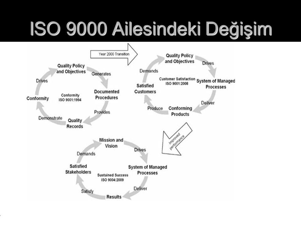 ISO 9000 Ailesindeki Değişim