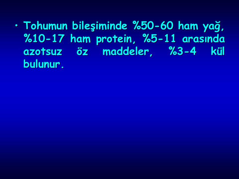 Tohumun bileşiminde %50-60 ham yağ, %10-17 ham protein, %5-11 arasında azotsuz öz maddeler, %3-4 kül bulunur.Tohumun bileşiminde %50-60 ham yağ, %10-17 ham protein, %5-11 arasında azotsuz öz maddeler, %3-4 kül bulunur.