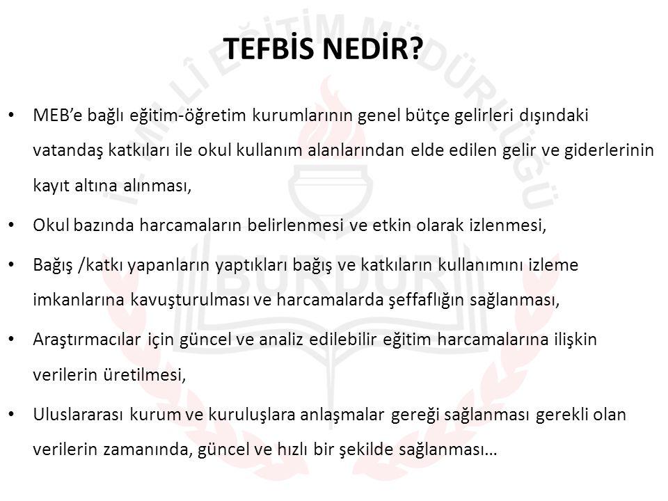 TEFBİS NEDİR.