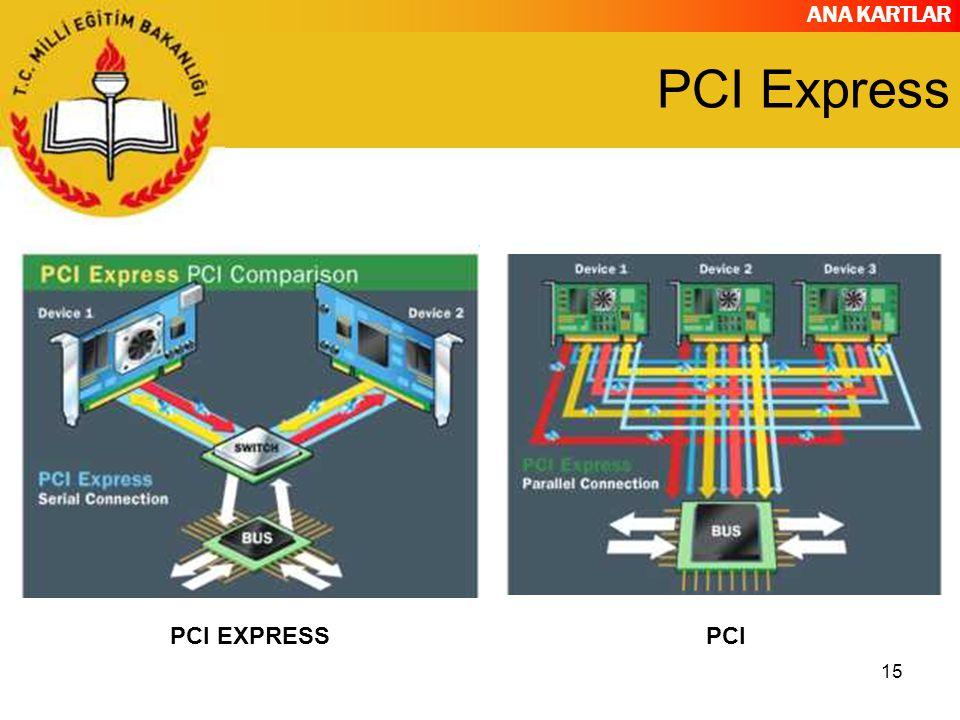 ANA KARTLAR 15 PCI Express PCI EXPRESSPCI